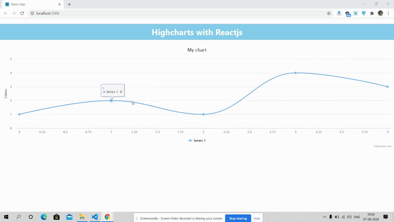 Highcharts with Reactjs