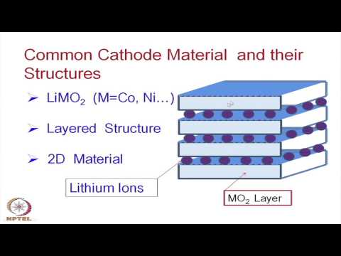 Mod-14 Lec-32 Lithium Ion Battery