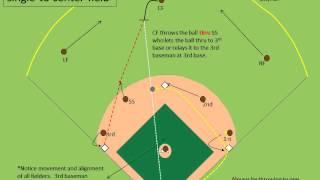 Baseball Cut Off Relay Slide Show