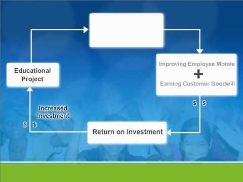Koenig's Corporate Social Responsibility (CSR) Project - Microsoft Award Winner - updated 14/06/10