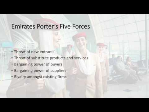 Marketing Analysis of Emirates Airline - updated