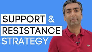 Can you use Support and Resistance Year after Year?