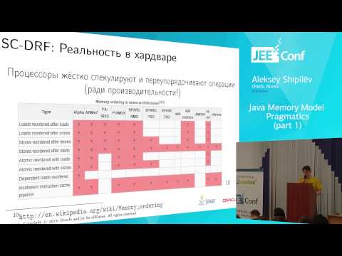 Java Memory Model Pragmatics (Aleksey Shipilёv, Russia), part 1