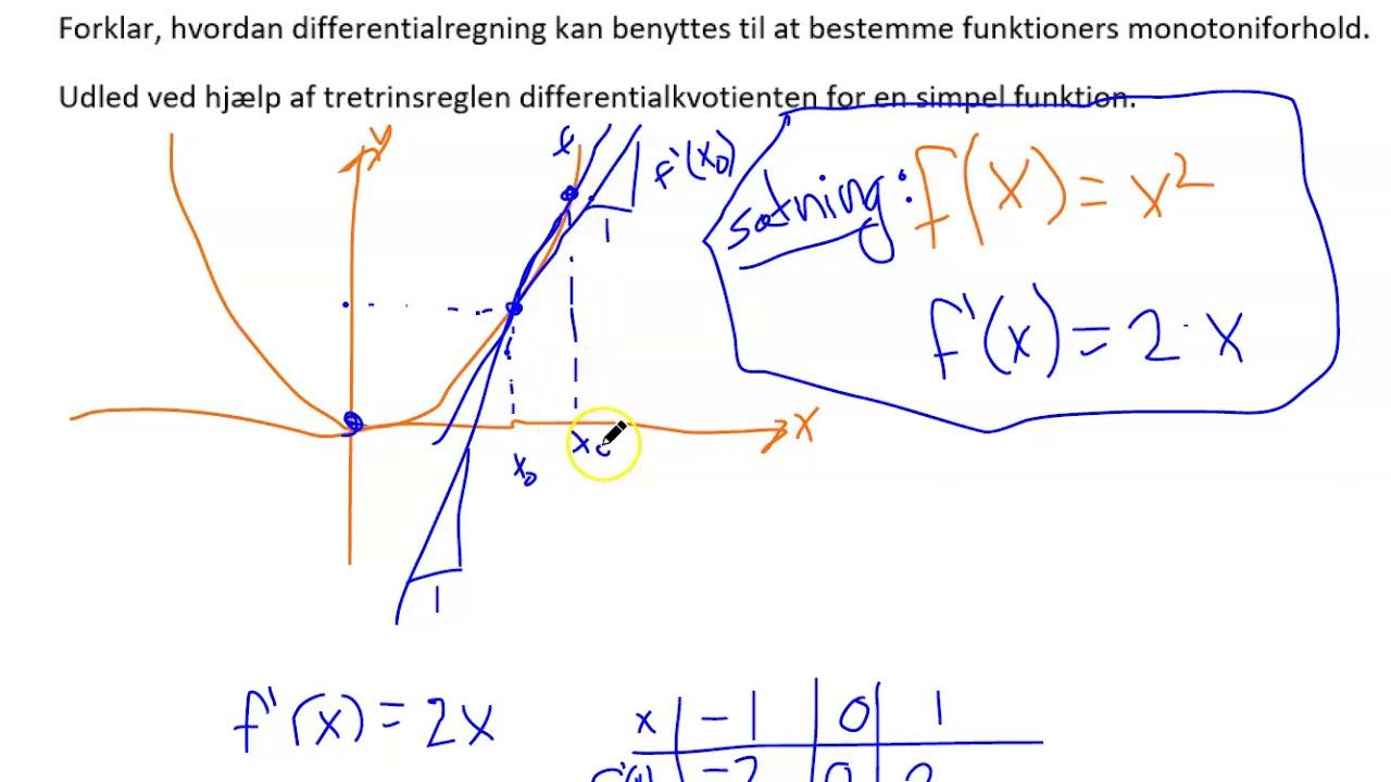 8 differentialregning og monotoniforhold