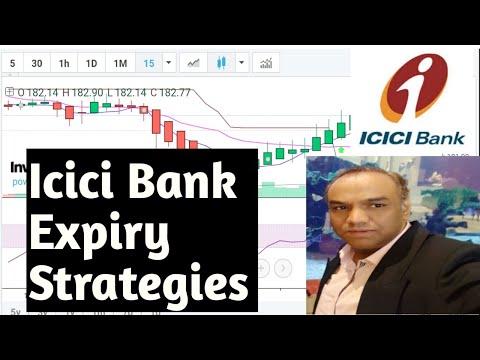 (HINDI) ICICI BANK EXPIRY STRATEGIES / ICICIBANK STOCK / ICICI BNAK OPTIONS (ICICI BANK)