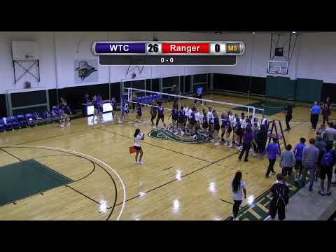 Western Texas College Vs Ranger College Volleyball Youtube
