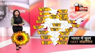 Covid-19: देखिए किस राज्य में कितने पॉजिटिव, भारत मे 1637 हुए Corona पॉजिटिव | 1 April 2020