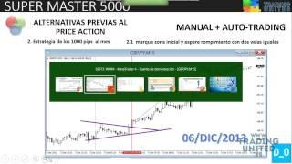 Estrategia Forex 7 - Estrategia 1000 pips al mes