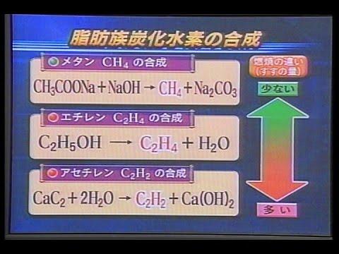 化学421A 化学34 2004 脂肪族炭...