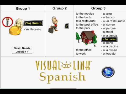 SPANISH - VISUAL LINK LESSONS