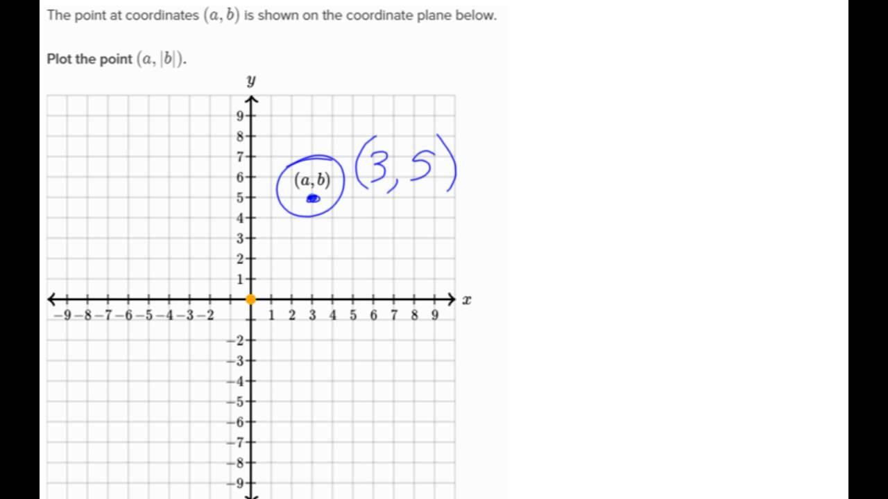 Coordinate Plane Problems In All Four Quadrants