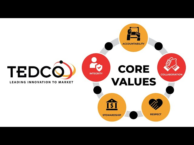 TEDCO's Core Values
