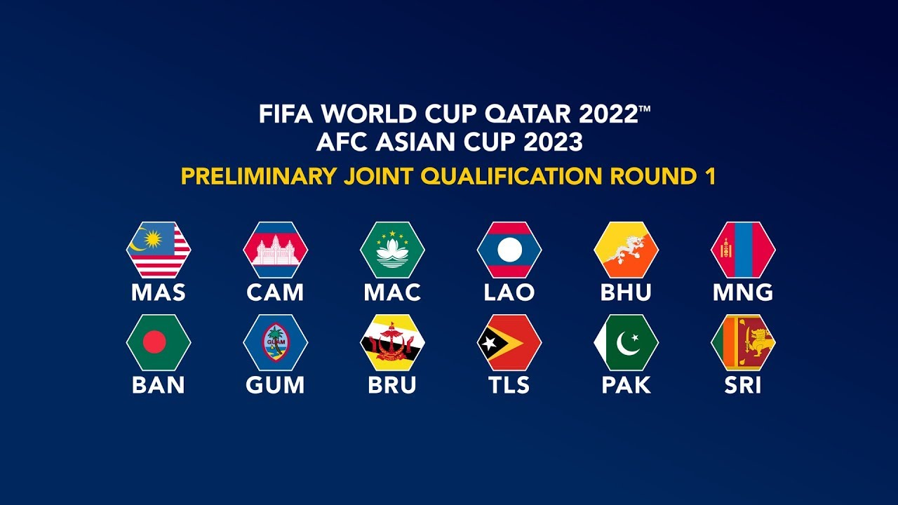 World Cup 2020 Qualifying Groups Schedule.Fifa World Cup Qatar 2022 Asian Cup 2023 Preliminary Joint
