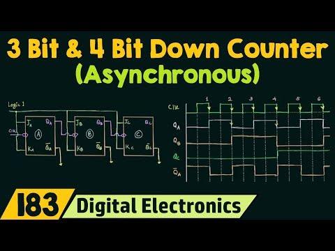 3 bit  4 bit Asynchronous Down Counter - YouTube