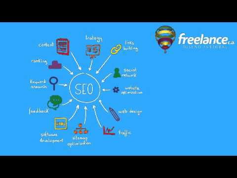 Posicionamiento SEO - Freelance C.A