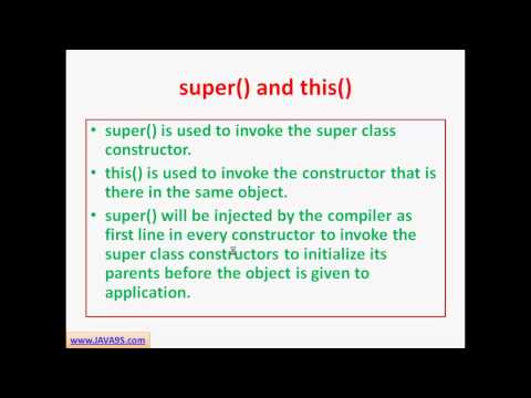 Java Tutorial # 13 | Constructors and Object creation in Java | JAVA9S.com
