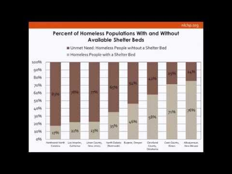 Webinar -- No Safe Place: The Criminalization of Homelessness in U.S. Cities