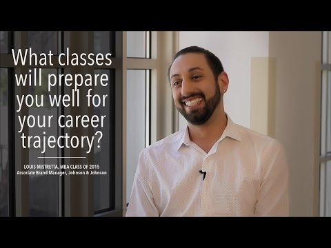 Class advice, Louis Mistretta, MBA Class of 2015, Associate Brand Manager, J&J