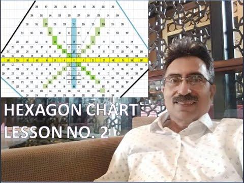 W D GANN HEXAGON CHART 2 - - vimore org
