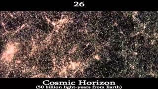 El Universo Observable - Del microcosmos al macrocosmos