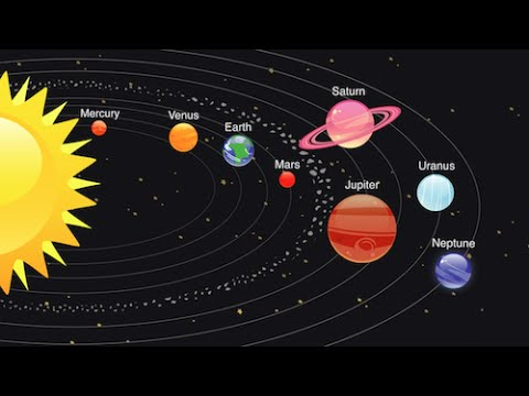 Planets Song (Animated)