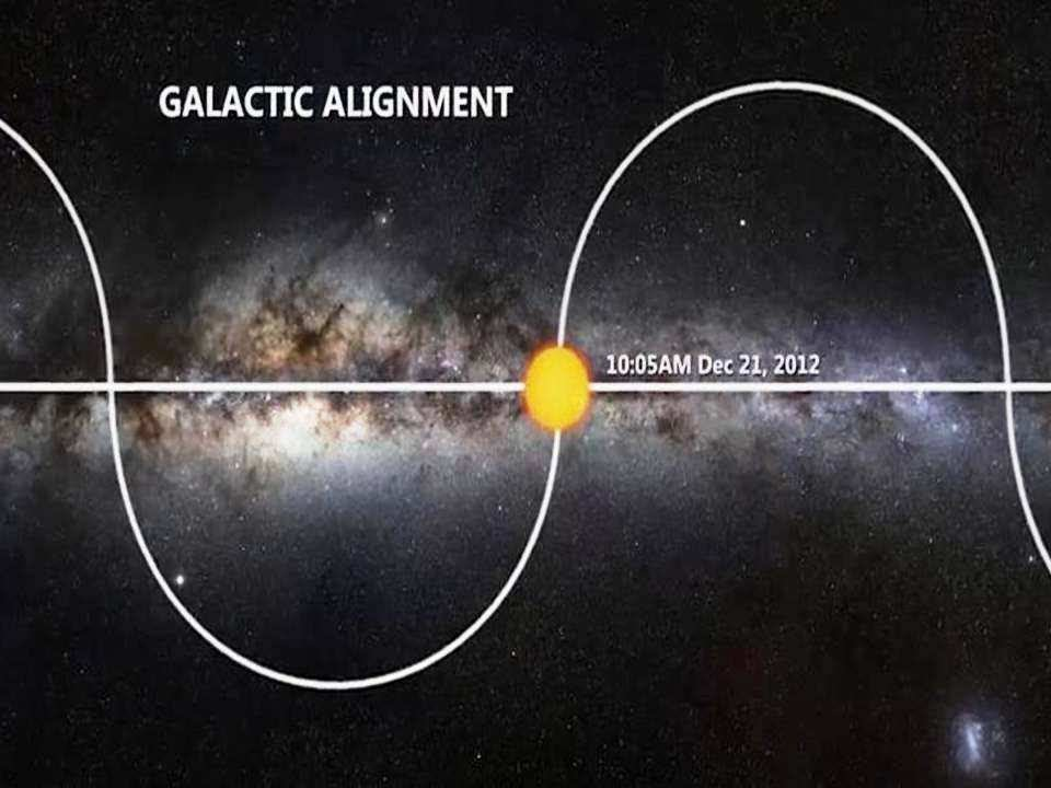 galactic alignment and solar flares - 960×720
