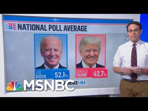 Biden Leads Trump
