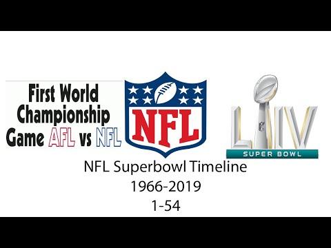 Entire Super Bowl History (1-54) (1966-2019)