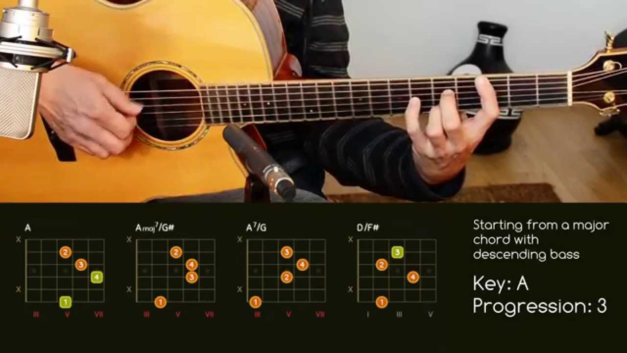 Guitar Chord Progressions With Slash Chords Descending Bass A