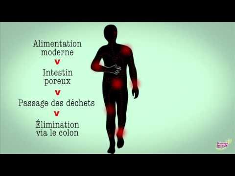 La maladie de Crohn - Théorie du Dr Jean Seignalet - Maladie d'éliminination.