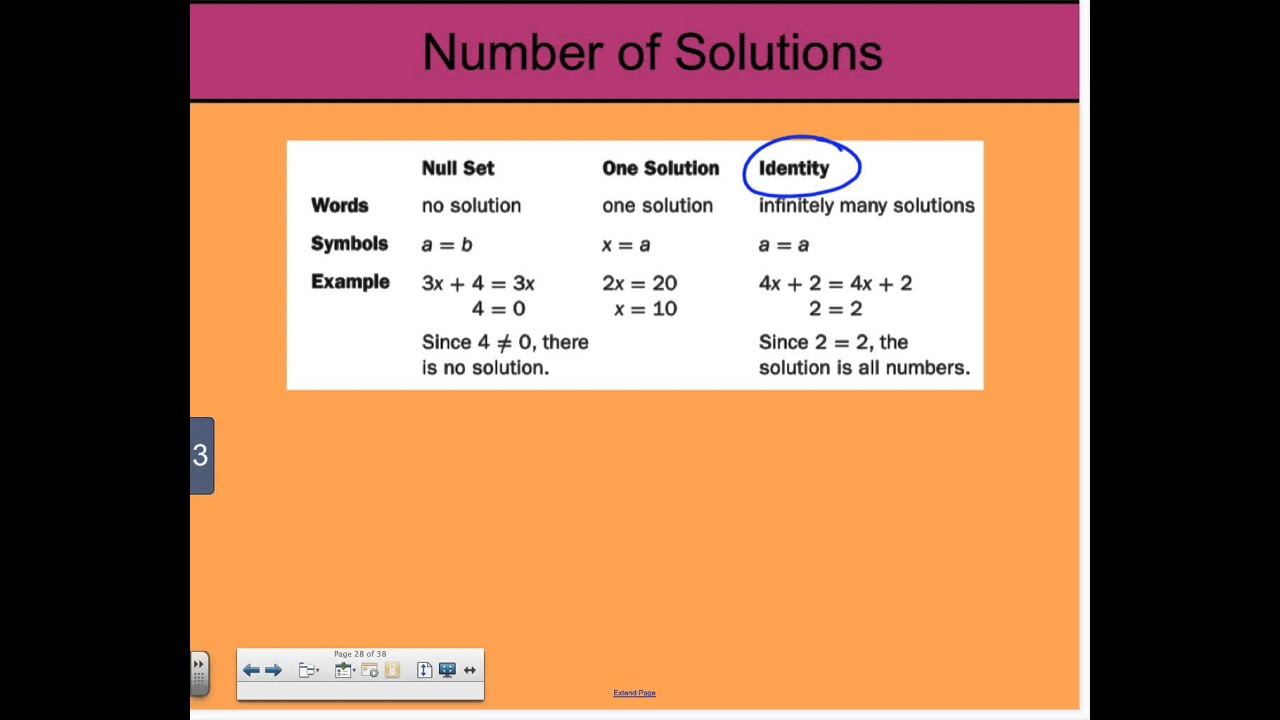 25 Multi Step Equations Example 2 3 Youtube