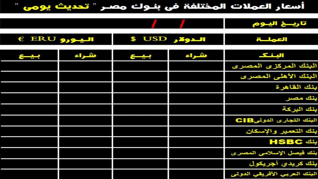 سعر الدولار اليوم الخميس 24 11 2016 في البنوك فى مصر