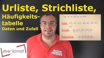 Urliste, Strichliste und Häufigkeitstabelle | Daten und Zufall | Mathematik | Lehrerschmidt