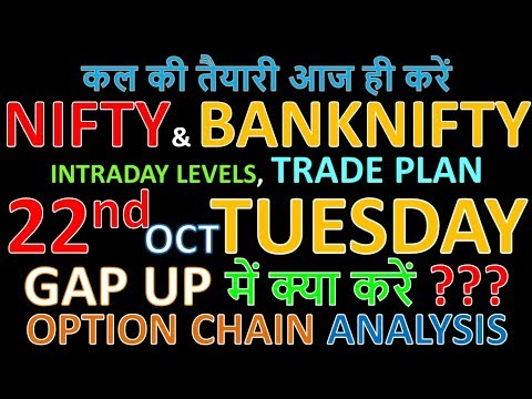 Bank Nifty & Nifty tomorrow 22nd October 2019 Daily Chart Analysis SIMPLE ANALYSIS POWERFUL RESULTS