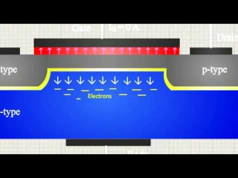 MOSFET Enhancement P-type AV Presetation