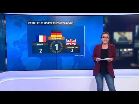 La France Reste Le Deuxième Pays D'Europe Le Plus Peuplé Selon L'Insee