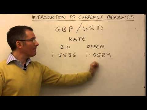 Beginner Guide to Investing  Forex Trading  Currency Trading – MAKE THOUSANDS
