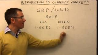 Beginner Guide to Investing  Forex Trading  Currency Trading - MAKE THOUSANDS