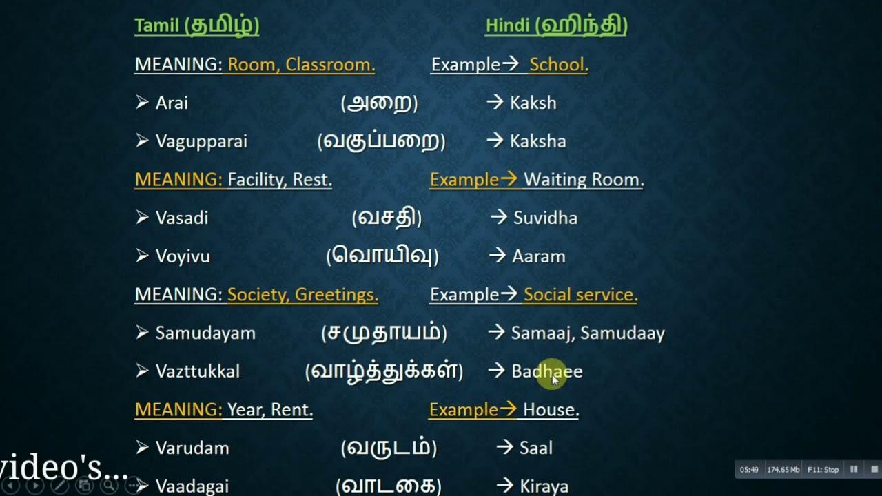 Spoken Hindi Through Tamil Part 17 || Basic Word's