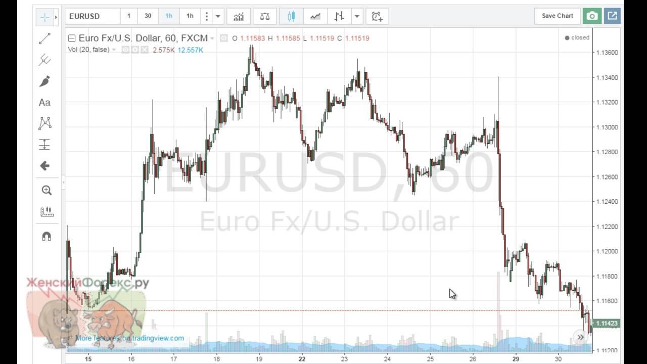 Стратегия на бинарных опционах без риска майнинг ферма криптовалют 2019