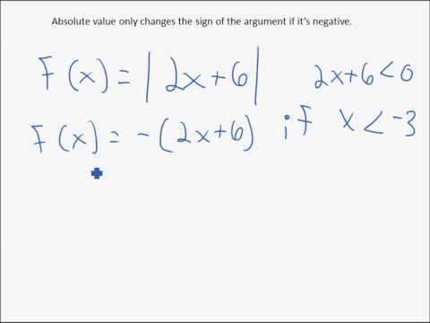 Absolute Value Functions Lesson