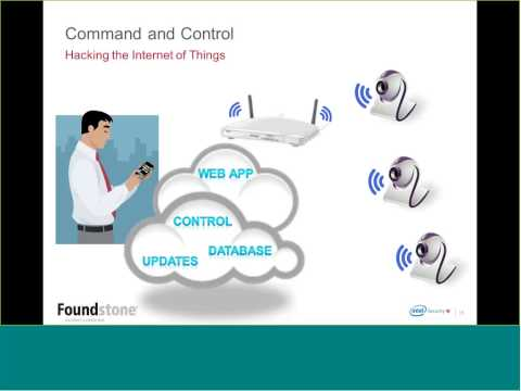 Hacking the Internet of Things (Foundstone Webinar)