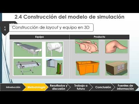 (111)Modelo de simulación en Flexsim del procesamiento del ala de pollo en una planta procesadora...