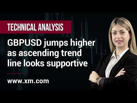 Technical Analysis: 09/04/2019 - GBPUSD jumps higher as ascending trend line looks supportive