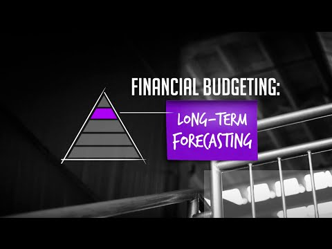 The Art of Startup Finance: Financial Budgeting - Your Long-Term Forecast