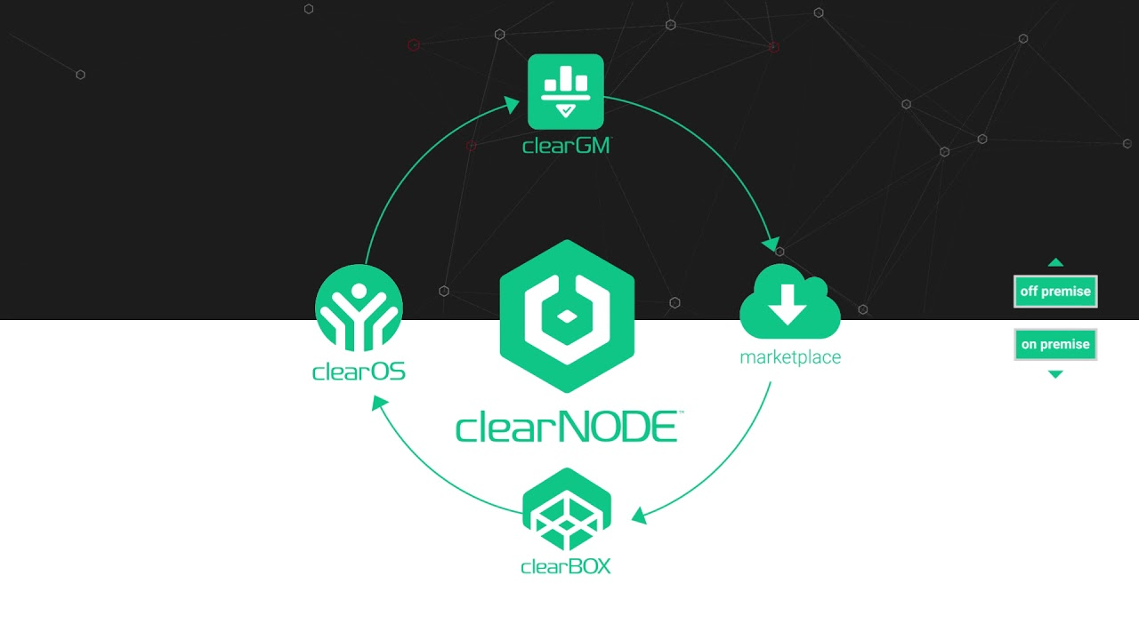 ClearNODE Blockchain Platform and Dapp Marketplace Overview