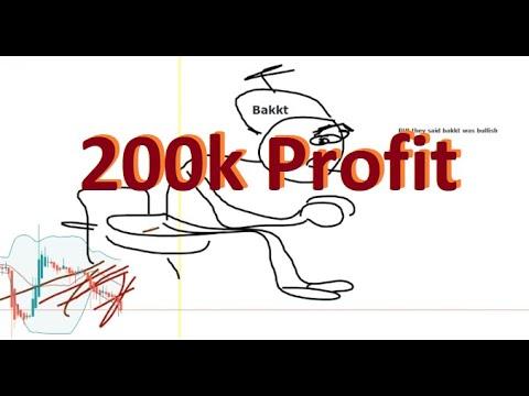 bitcoin face un milion