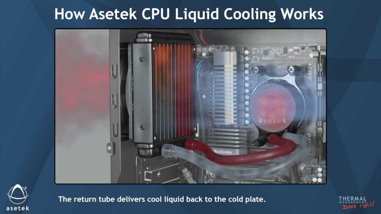 How Asetek Cpu Liquid Cooling Works Youtube