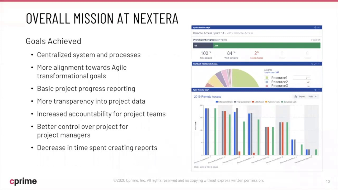 Harnessing the Atlassian Ecosystem for Agile Transformation at NextEra Energy
