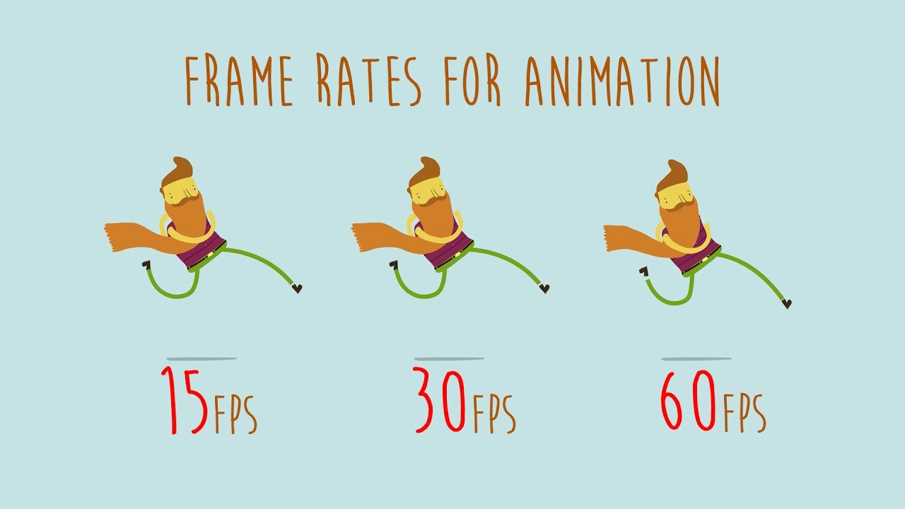 Frame rates for animation, 60fps, 30fps and 15fps side by side.